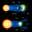Solar & Lunar Eclipses - 59315187