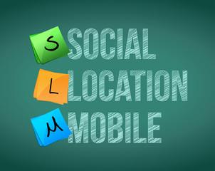 social location mobile illustration design