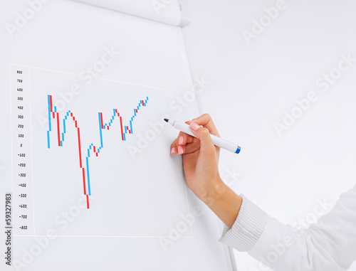 businesswoman drawing forex chart on flip board