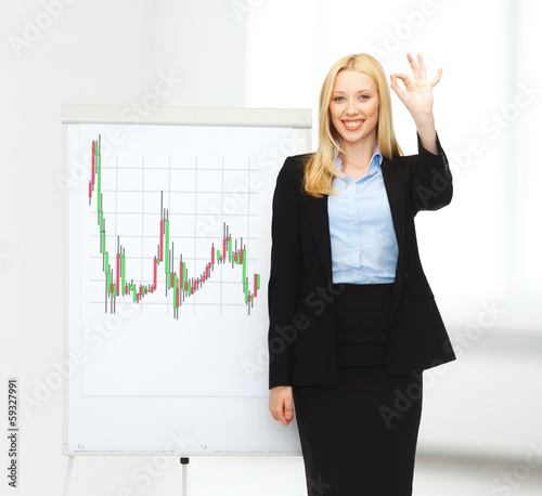businesswoman with flipboar and forex chart on it