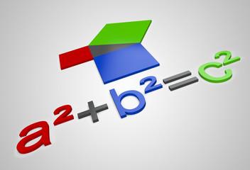 Pythagoras Formel a²+b²=c²
