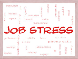 Job Stress Word Cloud Concept on a Whiteboard