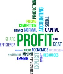 word cloud - profit