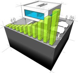 modern house + green business diagram