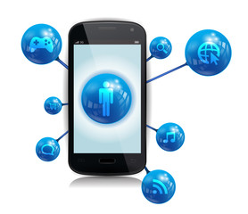 Smart Phone Internet Apps
