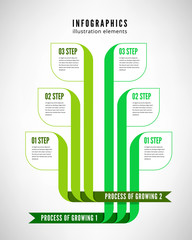 Infographics process