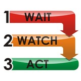 Wait, Watch, Act