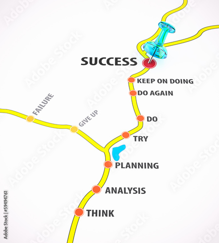 Success Map Concept