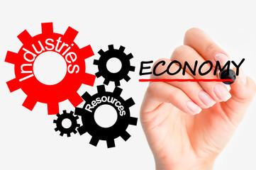 Adjust economy
