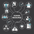 human resource network, mind mapping, info graphic