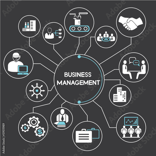 business management network, mind mapping, info graphic