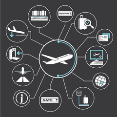 airport network, mind mapping, info graphics