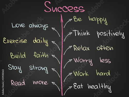 The way how success can be achieved