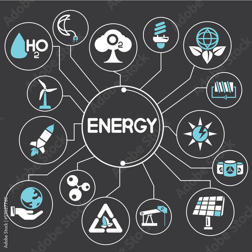 energy management mind mapping, info graphic