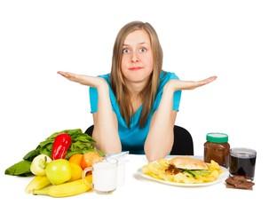 Food Contrast