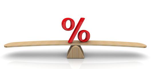 Символ процента на весах