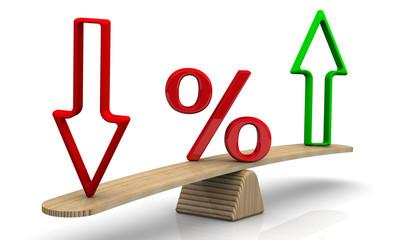 Изменение процентной ставки. Концепция