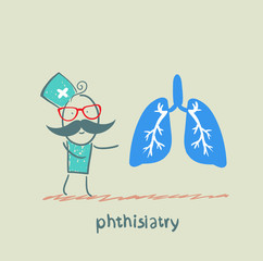 phthisiatry says the human lung