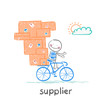 supplier supplier rides a bike with the goods