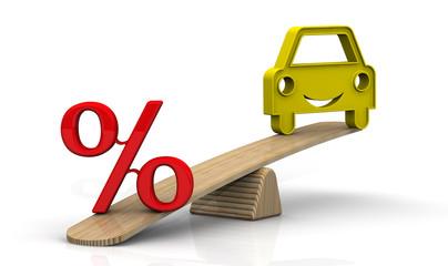 Большой процент по автокредиту. Концепция
