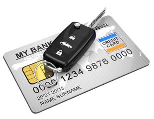 Autoleasing auf Kredit