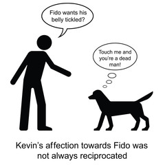 Kevin showed his affection towards Fido