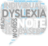 Concept of Difficulties and Dyslexia
