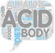 Concept of Acid Vs Alkaline Diet