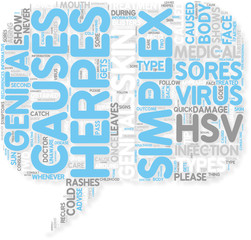 Concept of Herpes Simplex Some Quick Facts
