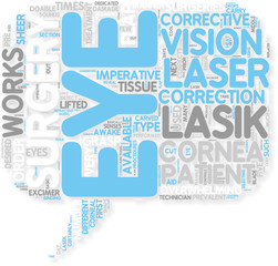 Concept of How LASIK Vision Correction Works