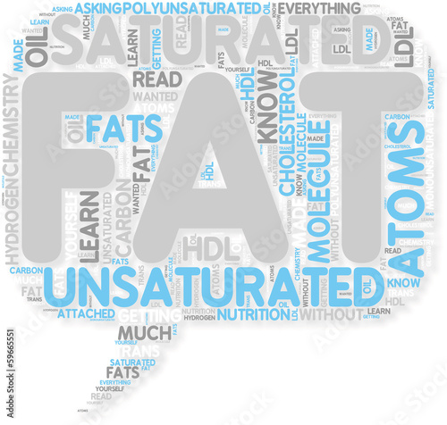 Concept of All About Fats
