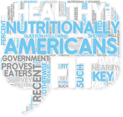 Concept of Are You Nutritionally Fit
