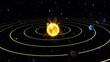 Постер, плакат: Solar System Animation