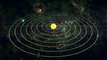 Solar System High Angle