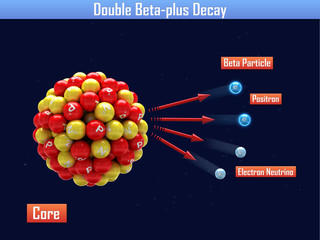 Double Beta-plus Decay