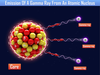 Emission Of A Gamma Ray From An Atomic Nucleus