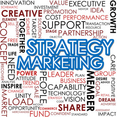 Strategy marketing word cloud
