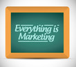 everything is marketing message. illustration