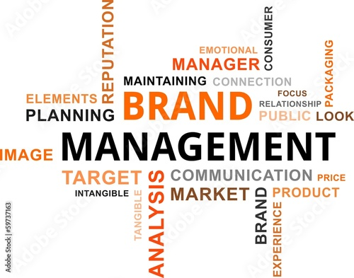 word cloud - brand management