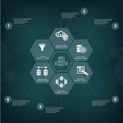 Database computer concept,vector