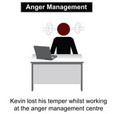 Kevin lost his temper cartoon