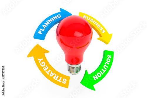Red Idea Bulb with business conceptual arrows