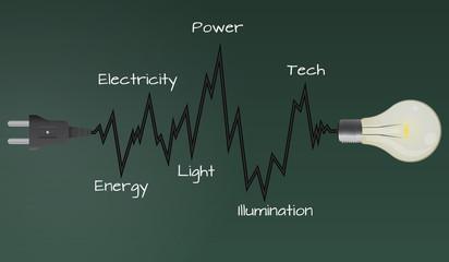 lightbulb wave