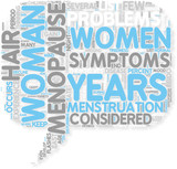 Concept of List of Menopause Symptoms poster