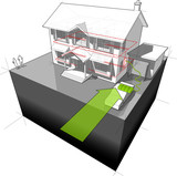 House powered with electrocar diagram
