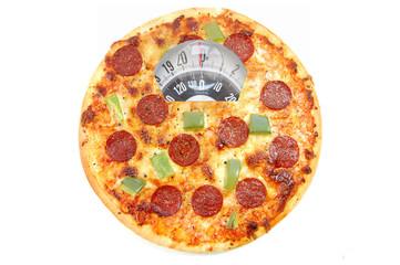 Diet concern