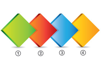 business process chart, square step diagram