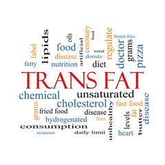 Trans Fat Word Cloud Concept