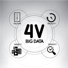 4V of big data technology, background