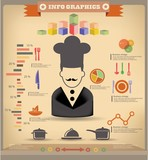 Cooking information graphics,vector